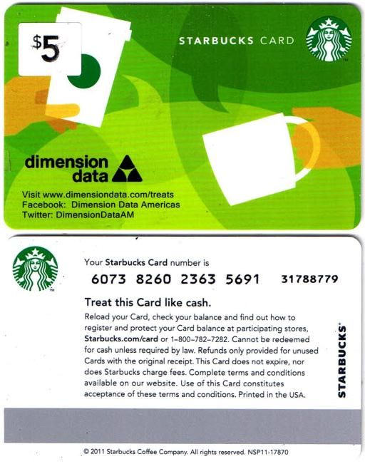 6073 USA - DIMENSION DATA